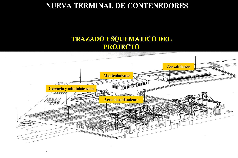 empresa nacional portuaria com: